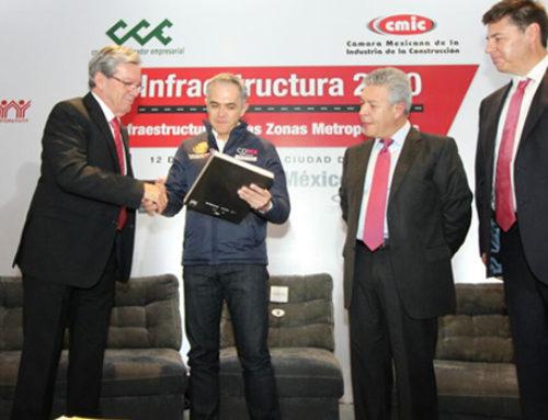 Concluye CMIC Foros de Consulta hacia un Programa Nacional de Infraestructura Sostenible con Visión 2030